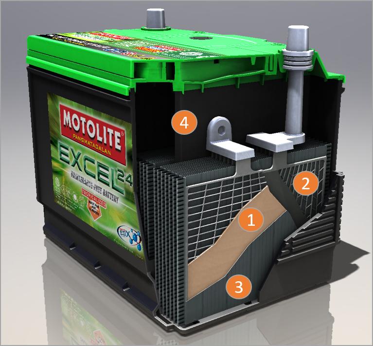 enhanced battery features